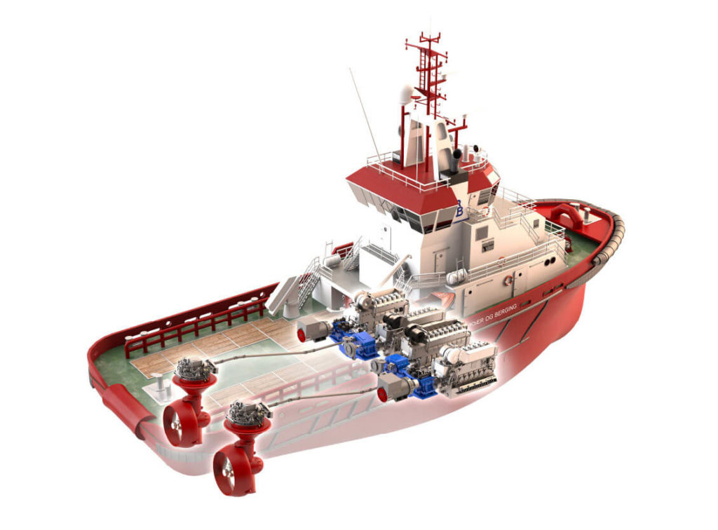 Marine Gearbox Applications